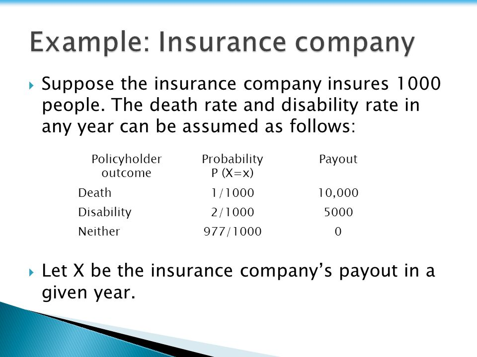  Suppose the insurance company insures 1000 people.