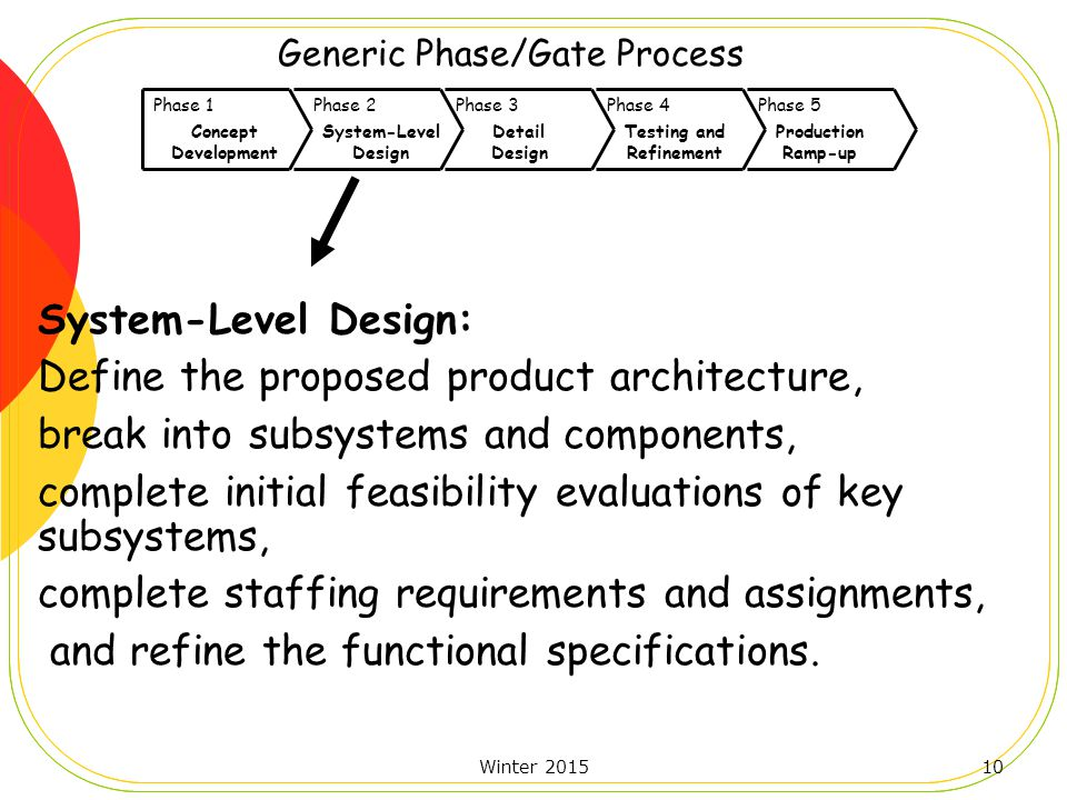 Winter 201510 Generic Phase/Gate Process Phase 1 Concept Development Phase 2Phase 5Phase 4Phase 3 System-Level Design Detail Design Testing and Refinement Production Ramp-up System-Level Design: Define the proposed product architecture, break into subsystems and components, complete initial feasibility evaluations of key subsystems, complete staffing requirements and assignments, and refine the functional specifications.