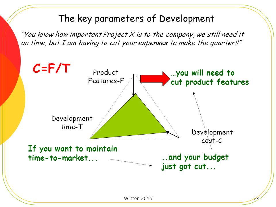 Winter 201524 Development time-T Development cost-C Product Features-F C=F/T The key parameters of Development If you want to maintain time-to-market.....and your budget just got cut...
