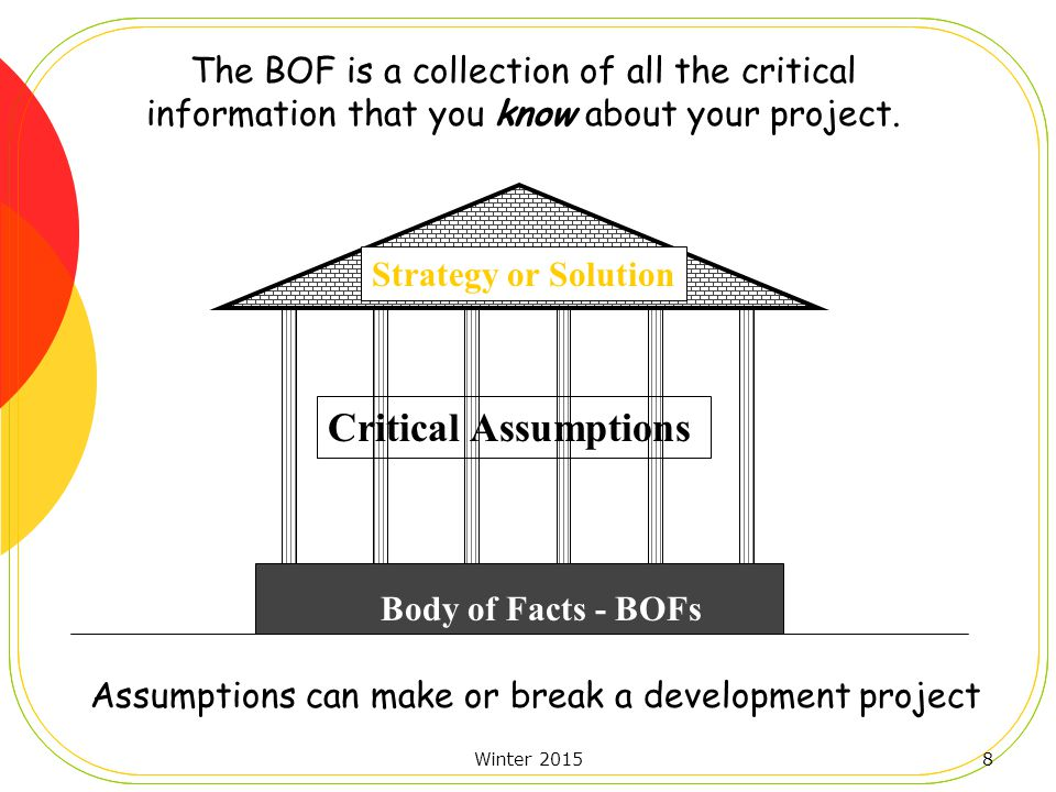 Winter 20158 Assumptions can make or break a development project Body of Facts - BOFs Strategy or Solution Critical Assumptions The BOF is a collection of all the critical information that you know about your project.