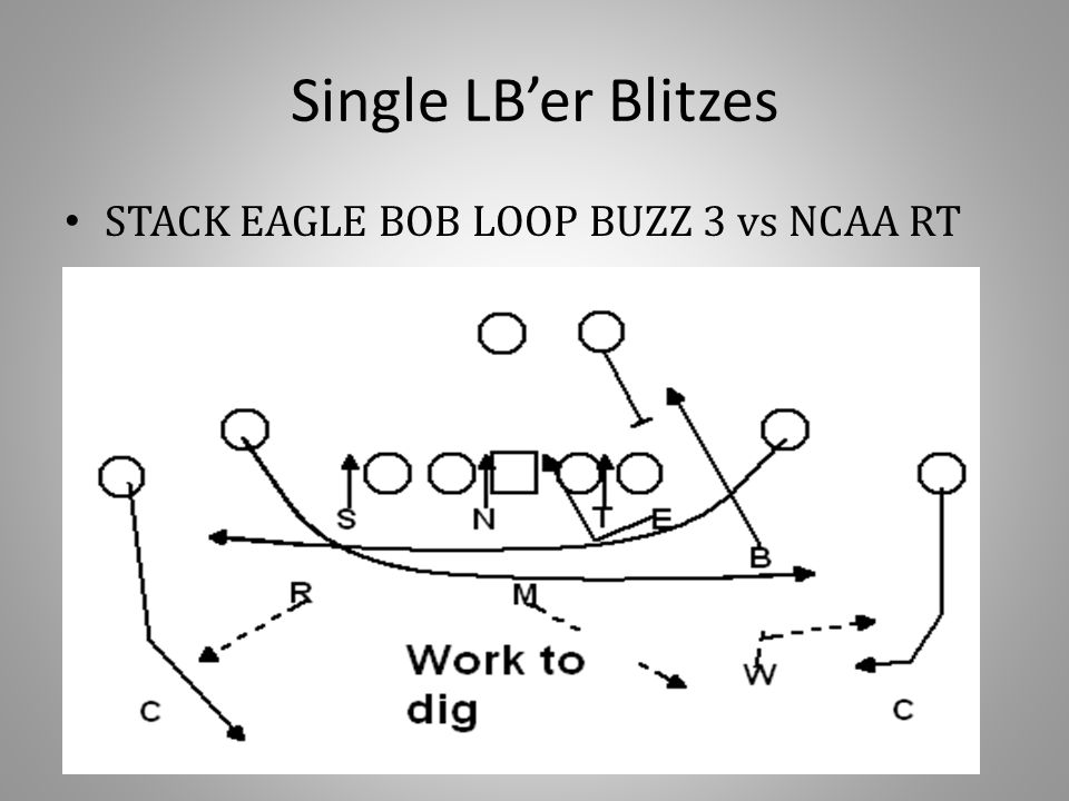 Single LB'er Blitzes STACK EAGLE BOB LOOP BUZZ 3 vs NCAA RT