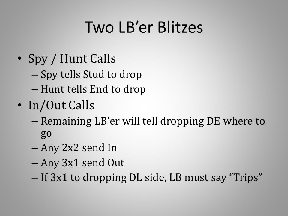 Two LB'er Blitzes Spy / Hunt Calls – Spy tells Stud to drop – Hunt tells End to drop In/Out Calls – Remaining LB'er will tell dropping DE where to go