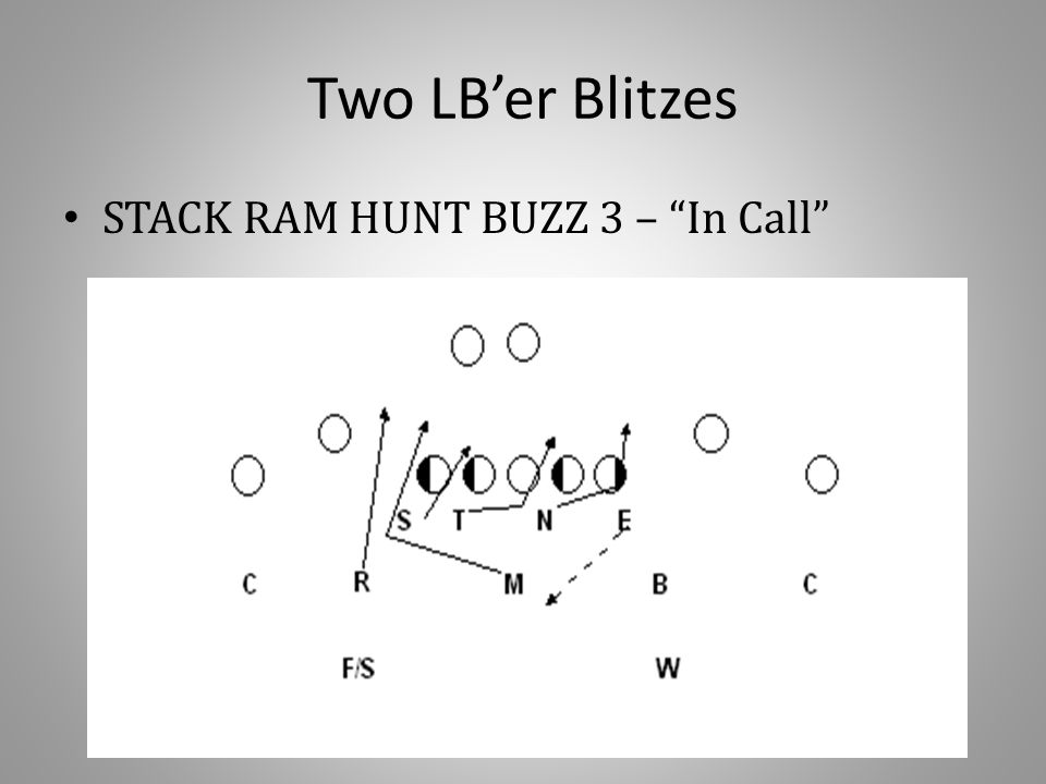 "Two LB'er Blitzes STACK RAM HUNT BUZZ 3 – ""In Call"""