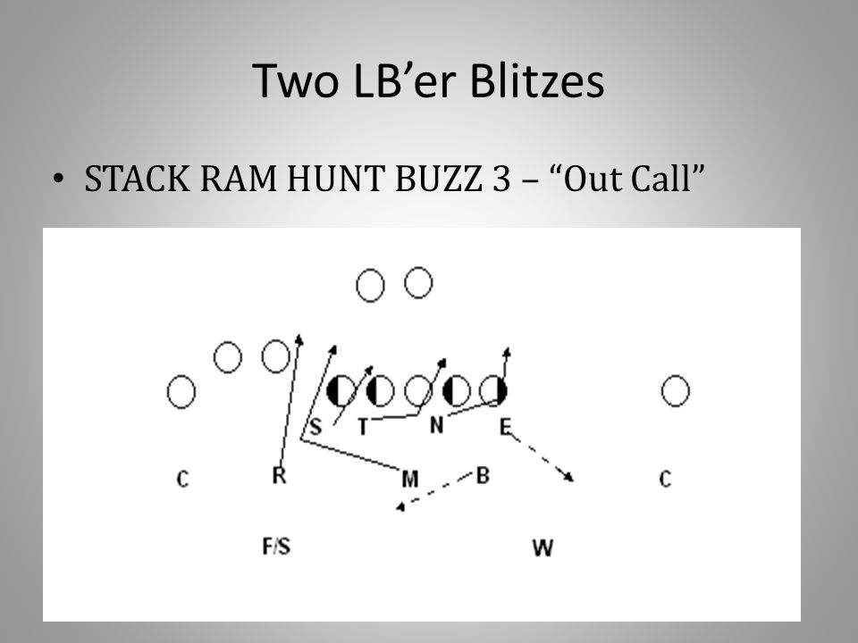 "Two LB'er Blitzes STACK RAM HUNT BUZZ 3 – ""Out Call"""
