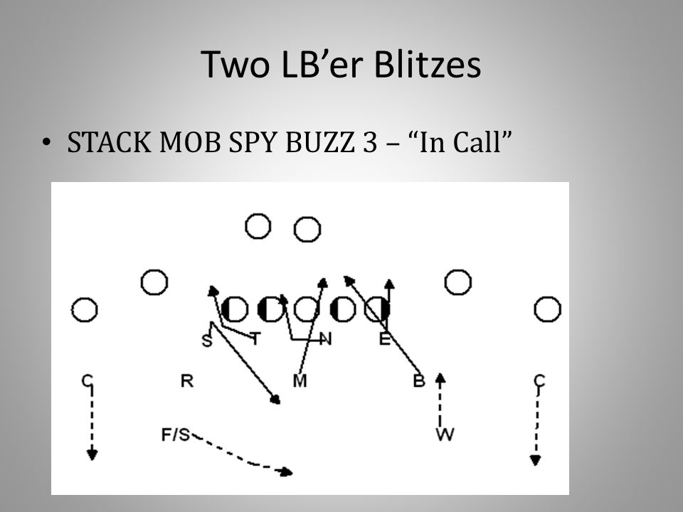 "Two LB'er Blitzes STACK MOB SPY BUZZ 3 – ""In Call"""