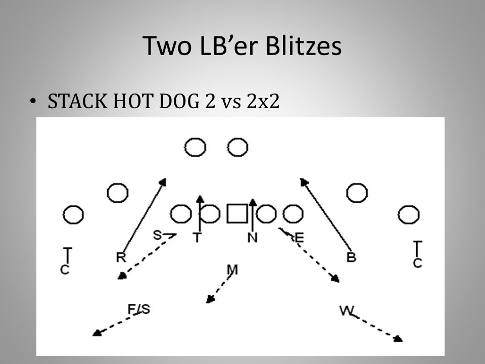 Two LB'er Blitzes STACK HOT DOG 2 vs 2x2