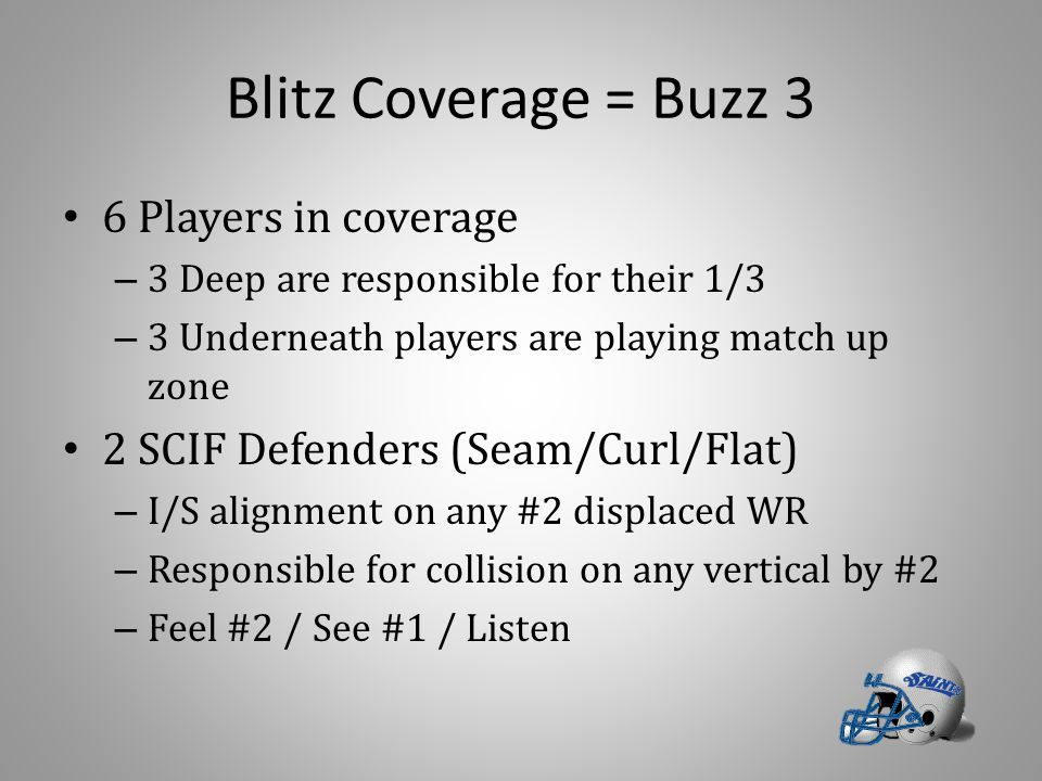 Blitz Coverage = Buzz 3 6 Players in coverage – 3 Deep are responsible for their 1/3 – 3 Underneath players are playing match up zone 2 SCIF Defenders