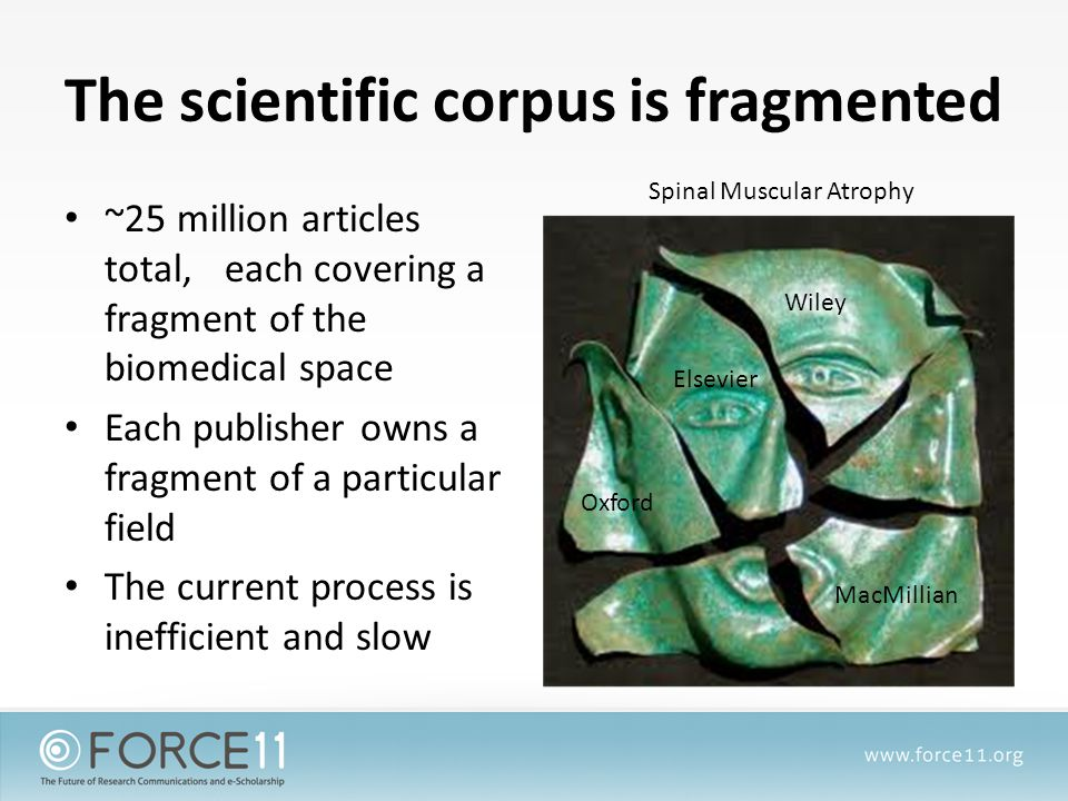 The scientific corpus is fragmented ~25 million articles total, each covering a fragment of the biomedical space Each publisher owns a fragment of a particular field The current process is inefficient and slow Wiley Elsevier MacMillian Oxford Spinal Muscular Atrophy