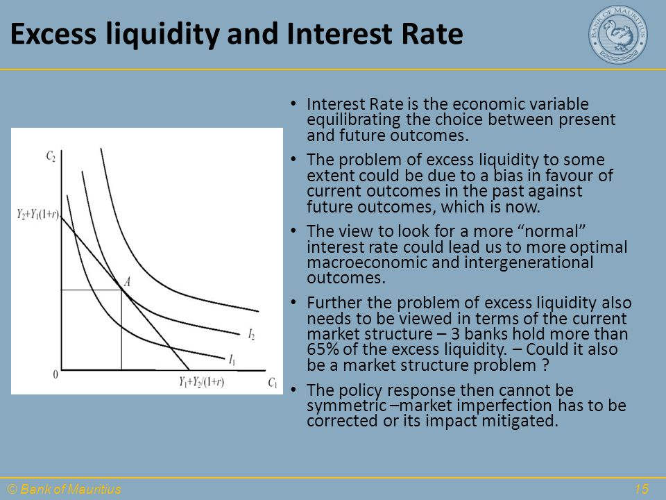 © Bank of Mauritius Excess liquidity and Interest Rate Interest Rate is the economic variable equilibrating the choice between present and future outc