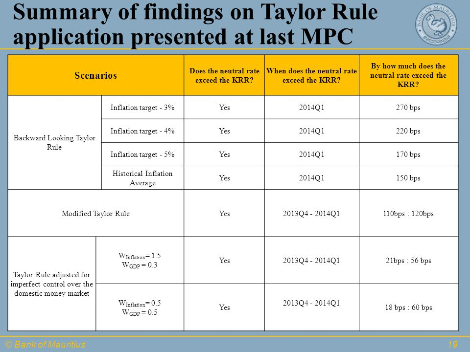 © Bank of Mauritius Summary of findings on Taylor Rule application presented at last MPC 19 Scenarios Does the neutral rate exceed the KRR? When does