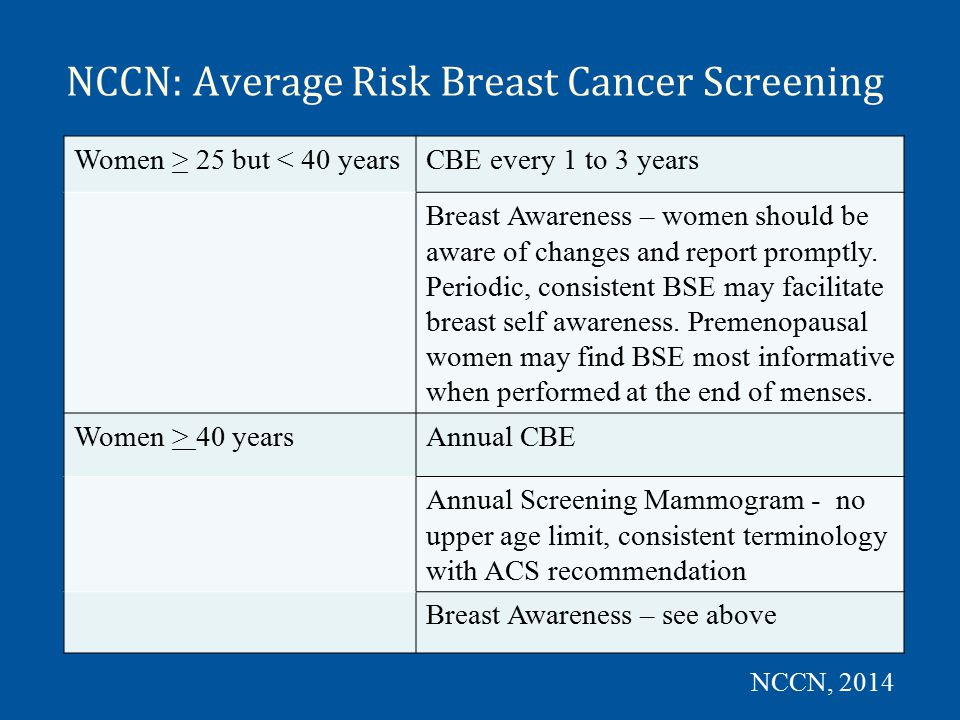 USPSTF: Breast Cancer Screening Recommendations »Recommends biennial screening mammography for women aged 50 to 74 years.