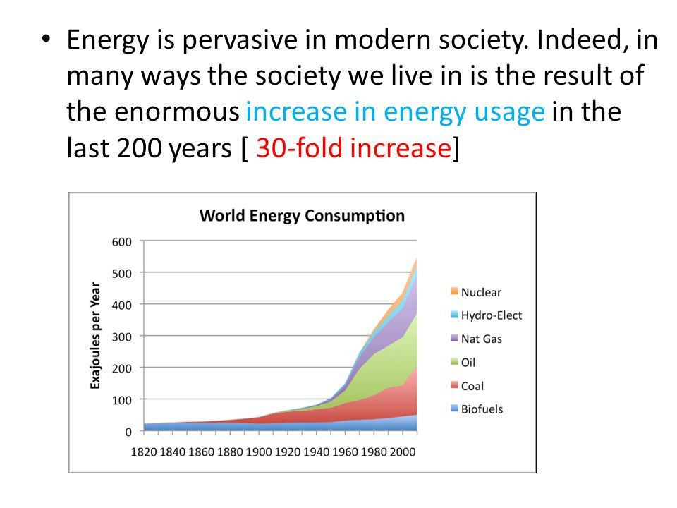 Energy is pervasive in modern society.