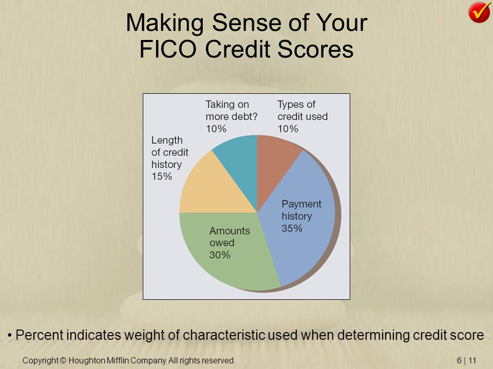 Copyright © Houghton Mifflin Company. All rights reserved.6 | 11 Making Sense of Your FICO Credit Scores Percent indicates weight of characteristic us