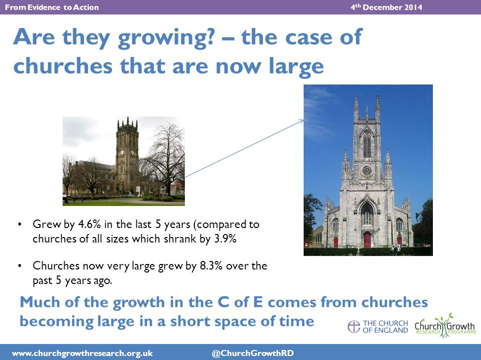 www.churchgrowthresearch.org.uk @ChurchGrowthRD From Evidence to Action 4 th December 2014 However – this growth is fragile… Churches that were large 5 years ago have declined by more than the national average: 7.9% Very large churches that were large 5 years ago have declined by 9.2%