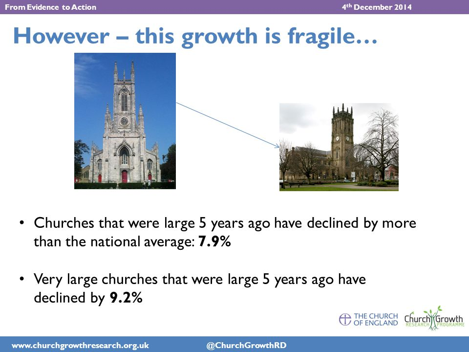 www.churchgrowthresearch.org.uk @ChurchGrowthRD From Evidence to Action 4 th December 2014 Findings from the interviews: growth factors… -Critical importance of being intentional about growth and establishing a vision & strategy for doing so.