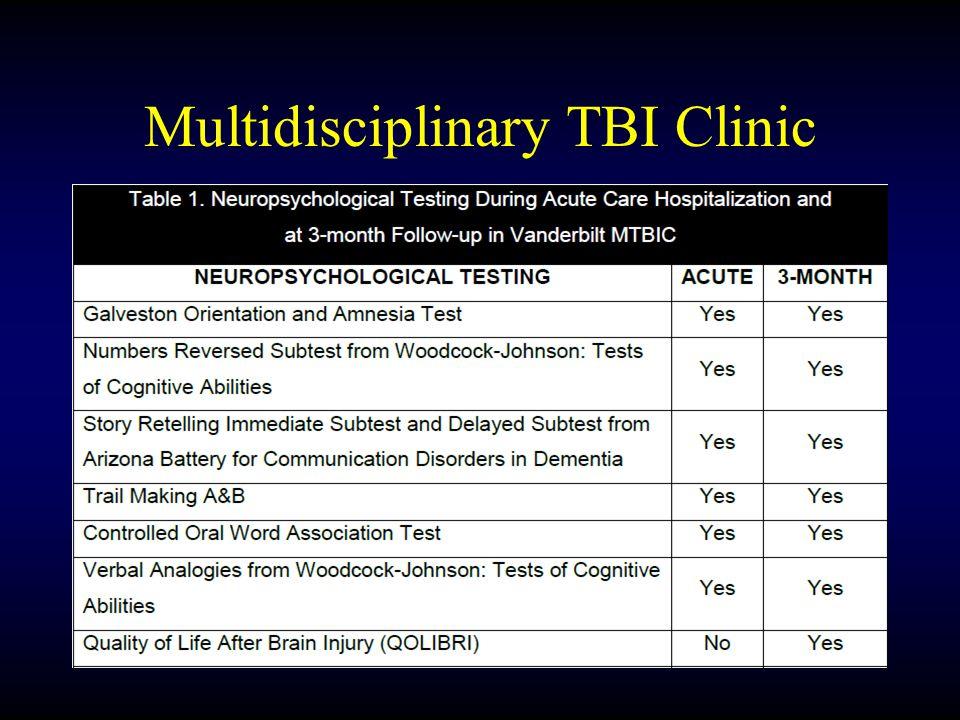 Multidisciplinary TBI Clinic