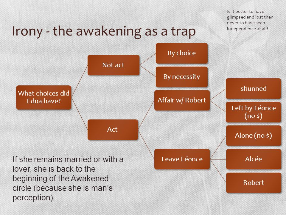 Irony - the awakening as a trap What choices did Edna have? Not act By choiceBy necessityActAffair w/ Robertshunned Left by Léonce (no $) Leave Léonce