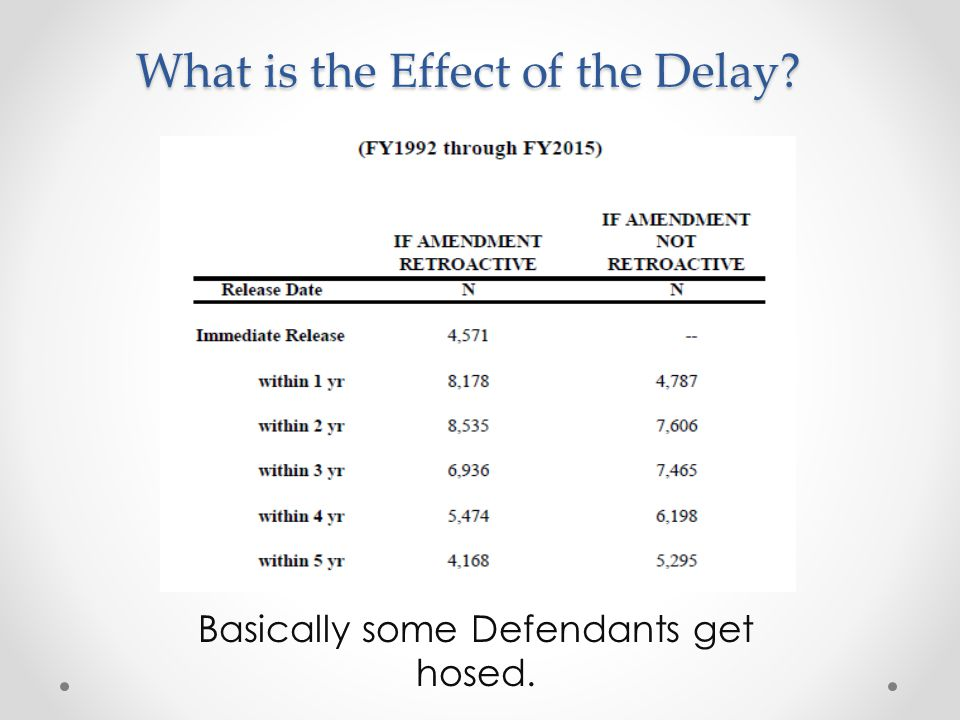 What is the Effect of the Delay? Basically some Defendants get hosed.