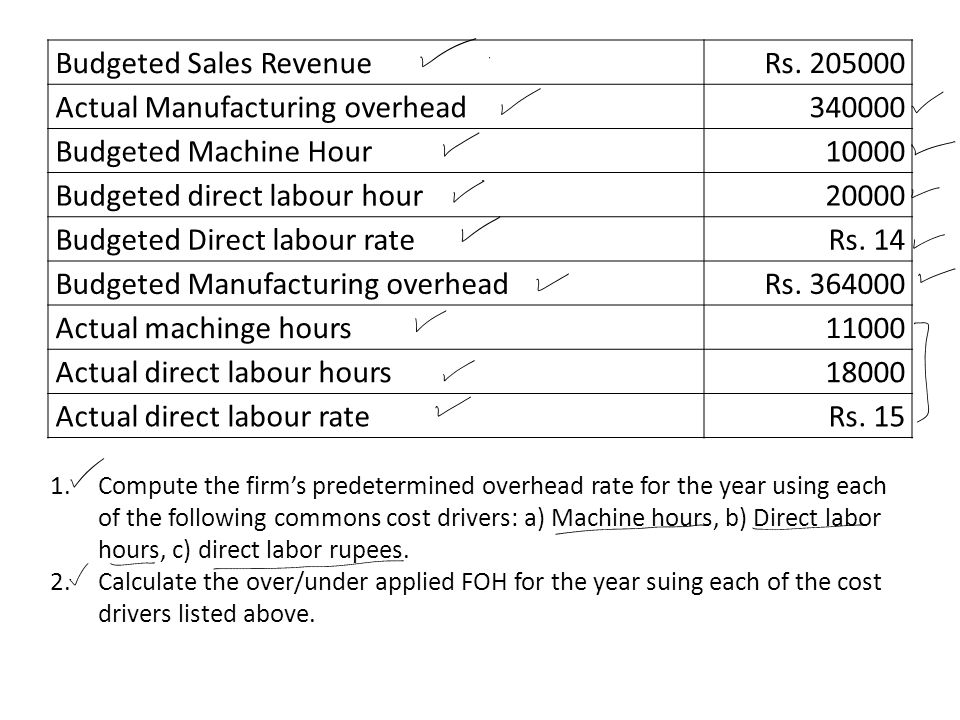 Budgeted Sales RevenueRs. 205000 Actual Manufacturing overhead340000 Budgeted Machine Hour10000 Budgeted direct labour hour20000 Budgeted Direct labou