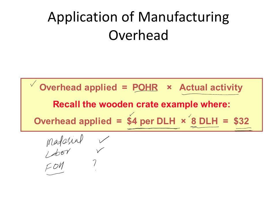 Application of Manufacturing Overhead Recall the wooden crate example where: Overhead applied = $4 per DLH × 8 DLH = $32 Overhead applied = POHR × Act
