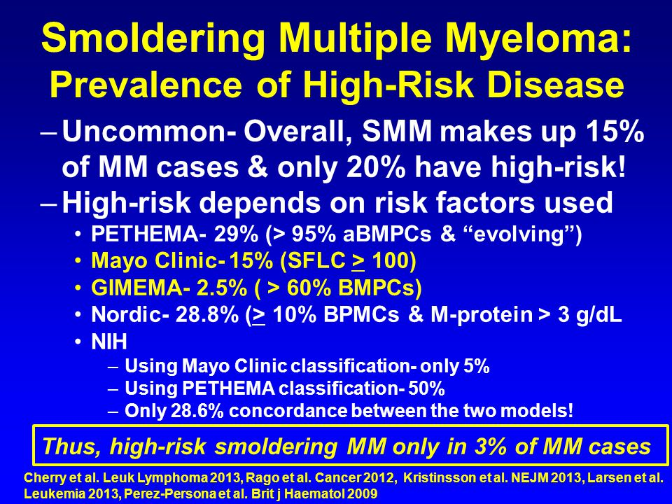 Smoldering Multiple Myeloma: Prevalence of High-Risk Disease –Uncommon- Overall, SMM makes up 15% of MM cases & only 20% have high-risk! –High-risk de