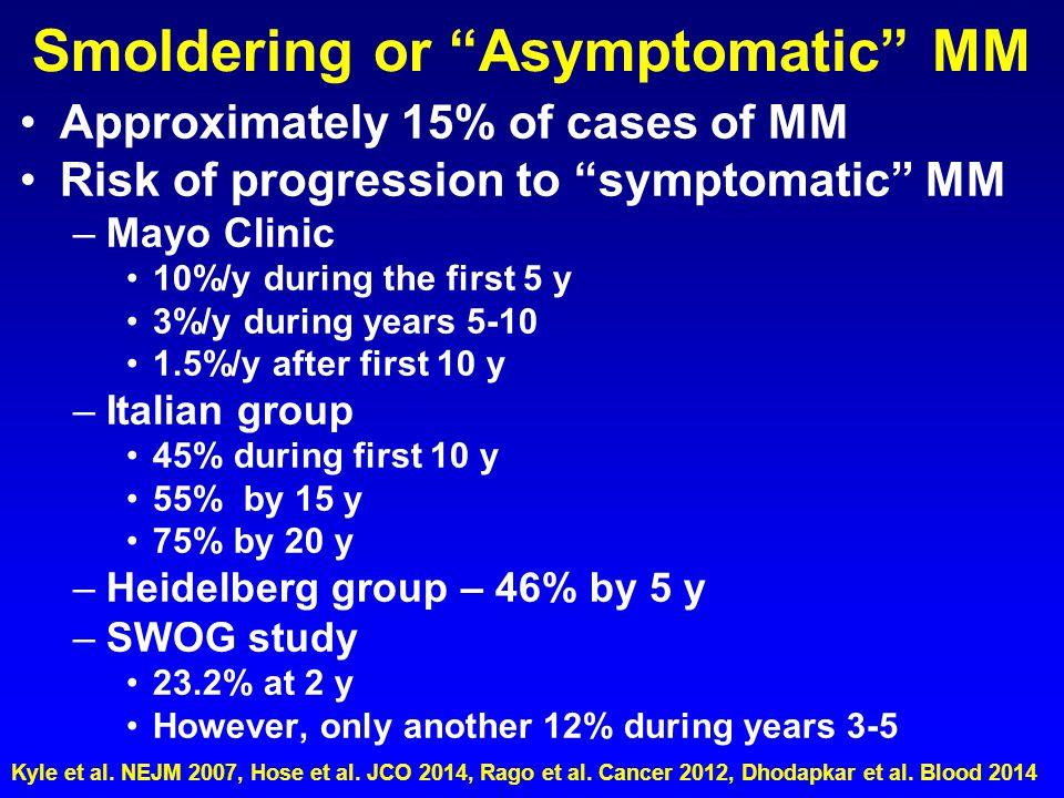 Smoldering MM in Our Practice Incidence: 36 of 262 MM patients (14%) Berenson et al.