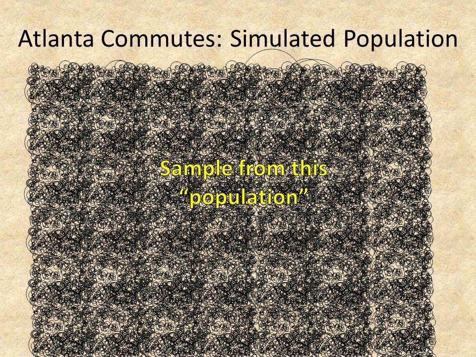 Atlanta Commutes: Simulated Population