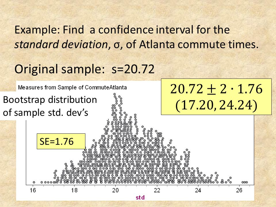 Example: Find a confidence interval for the standard deviation, σ, of Atlanta commute times.