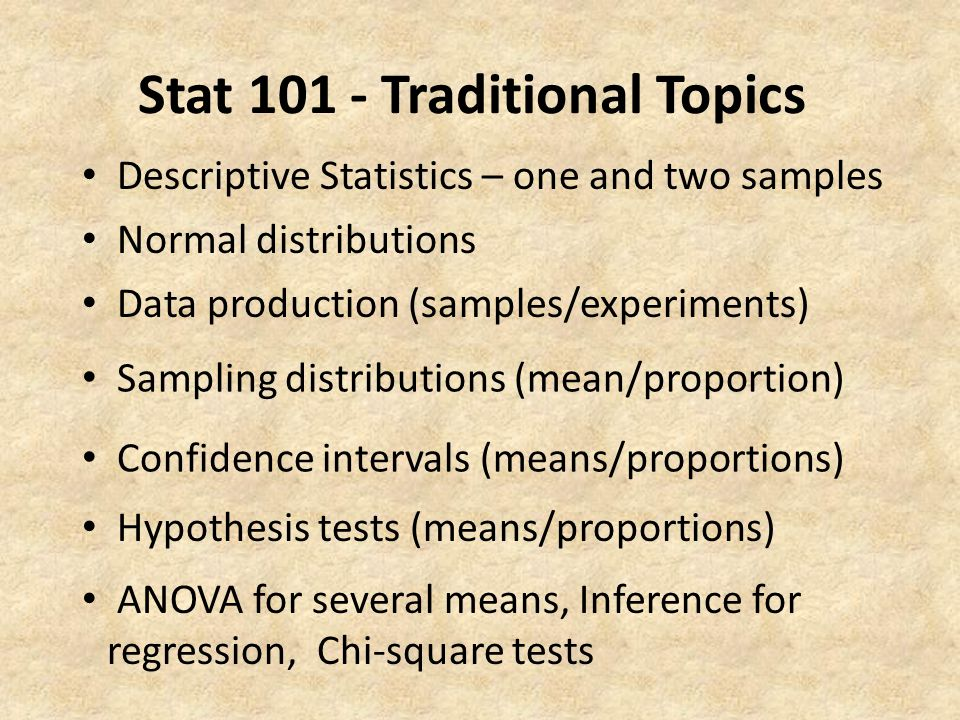 When do current texts first discuss confidence intervals and hypothesis tests.