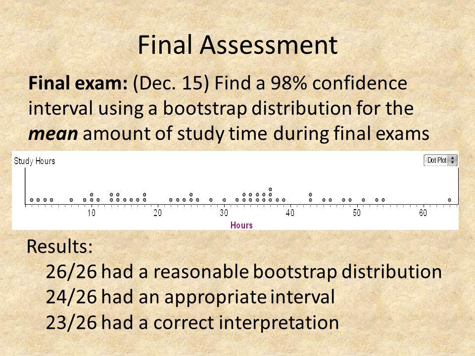 Final Assessment Final exam: (Dec.