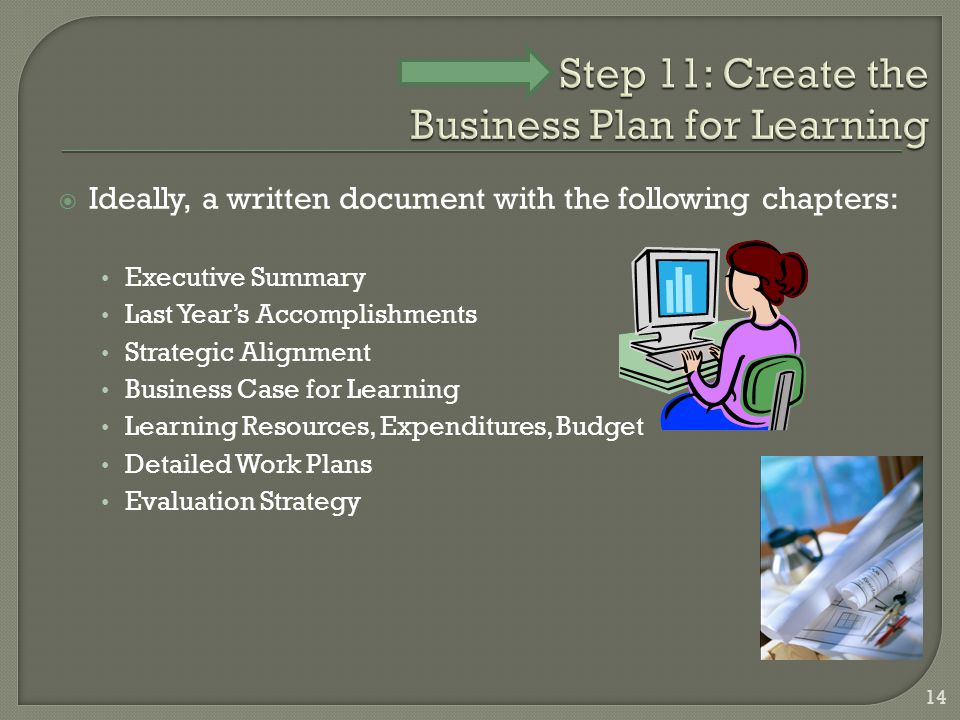  Ideally, a written document with the following chapters: Executive Summary Last Year's Accomplishments Strategic Alignment Business Case for Learning Learning Resources, Expenditures, Budget Detailed Work Plans Evaluation Strategy 14