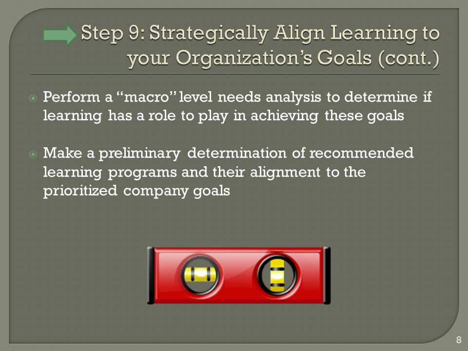  Perform a macro level needs analysis to determine if learning has a role to play in achieving these goals  Make a preliminary determination of recommended learning programs and their alignment to the prioritized company goals 8