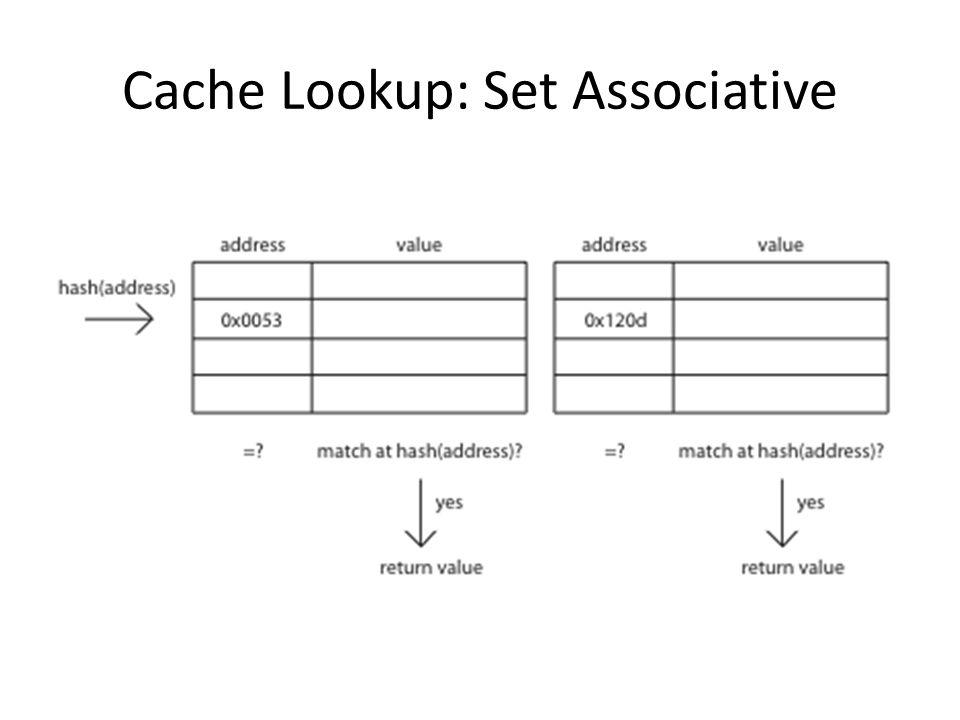 Cache Lookup: Set Associative