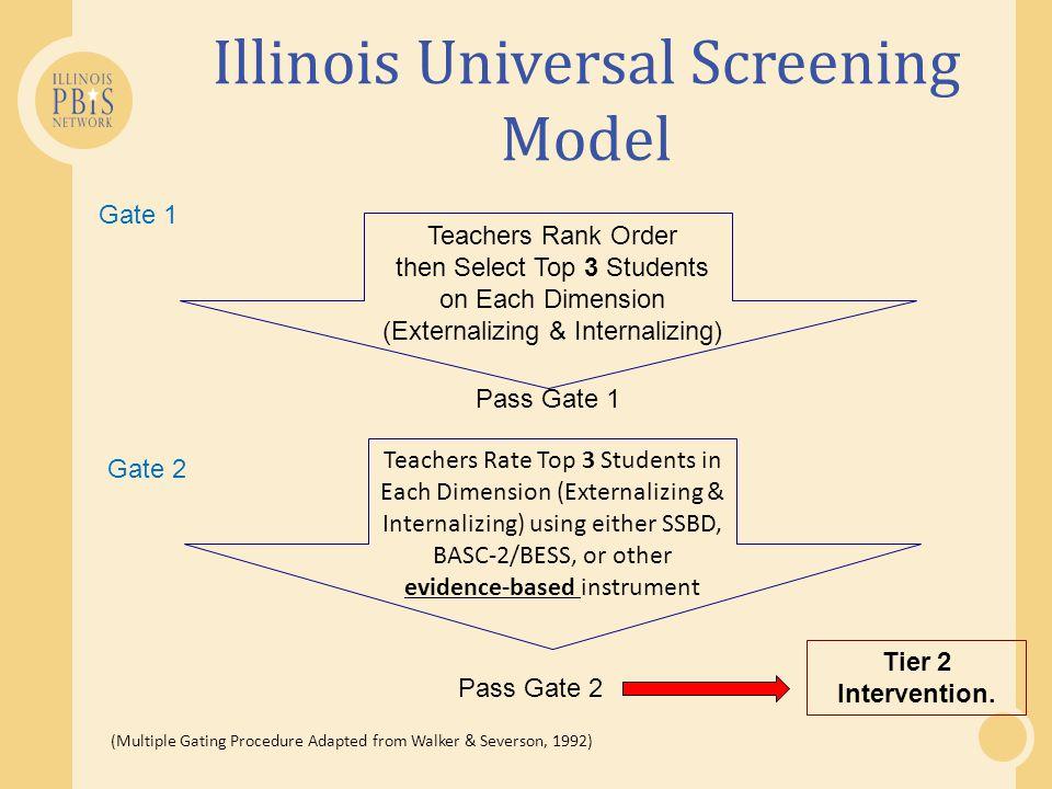 Illinois Universal Screening Model Teachers Rank Order then Select Top 3 Students on Each Dimension (Externalizing & Internalizing) Teachers Rate Top