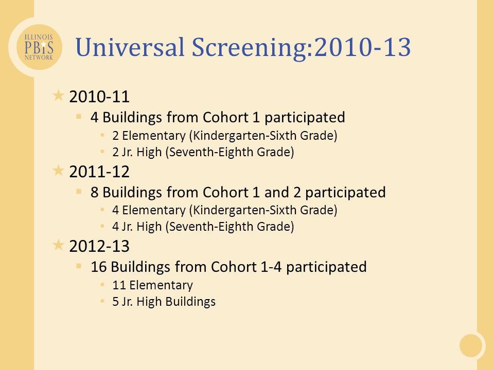 Universal Screening:2010-13  2010-11  4 Buildings from Cohort 1 participated 2 Elementary (Kindergarten-Sixth Grade) 2 Jr.