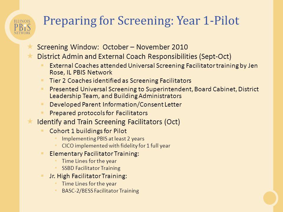 Preparing for Screening: Year 1-Pilot  Screening Window: October – November 2010  District Admin and External Coach Responsibilities (Sept-Oct)  Ex