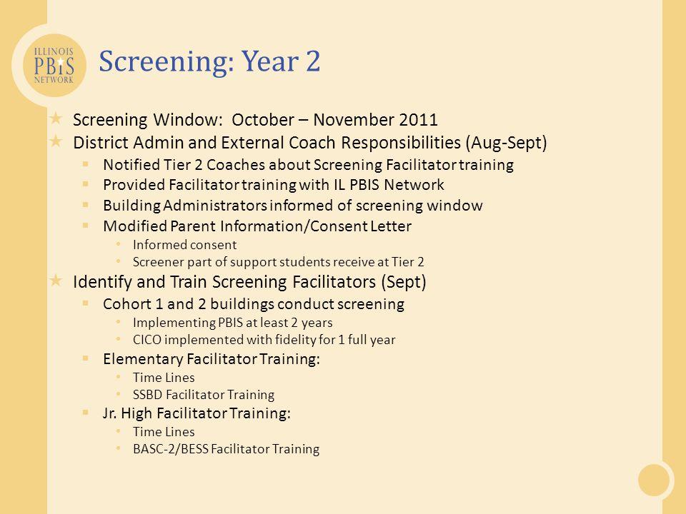 Screening: Year 2  Screening Window: October – November 2011  District Admin and External Coach Responsibilities (Aug-Sept)  Notified Tier 2 Coache