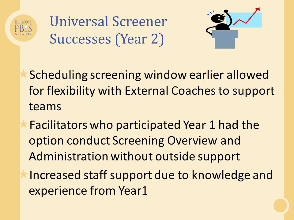 Universal Screener Successes (Year 2)  Scheduling screening window earlier allowed for flexibility with External Coaches to support teams  Facilitators who participated Year 1 had the option conduct Screening Overview and Administration without outside support  Increased staff support due to knowledge and experience from Year1