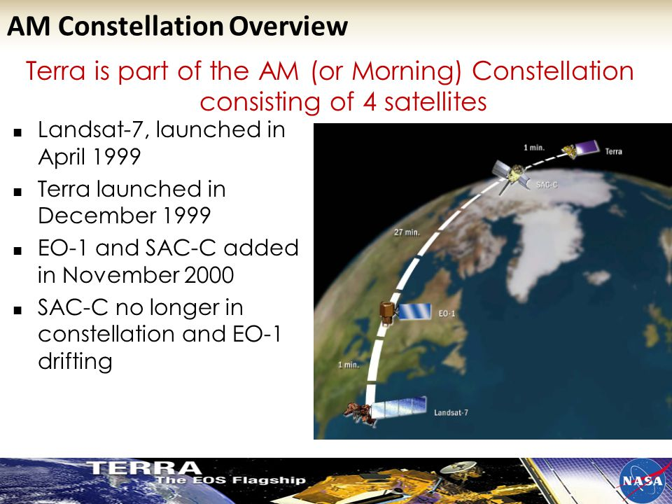 Terra is part of the AM (or Morning) Constellation consisting of 4 satellites Landsat-7, launched in April 1999 Terra launched in December 1999 EO-1 a