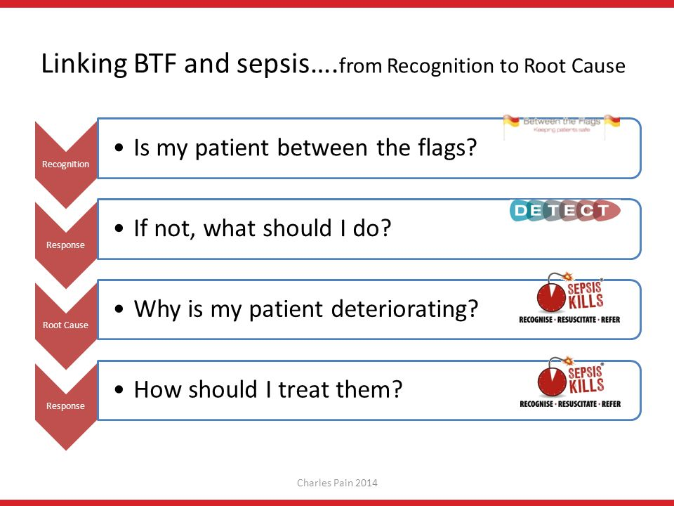 Linking BTF and sepsis….