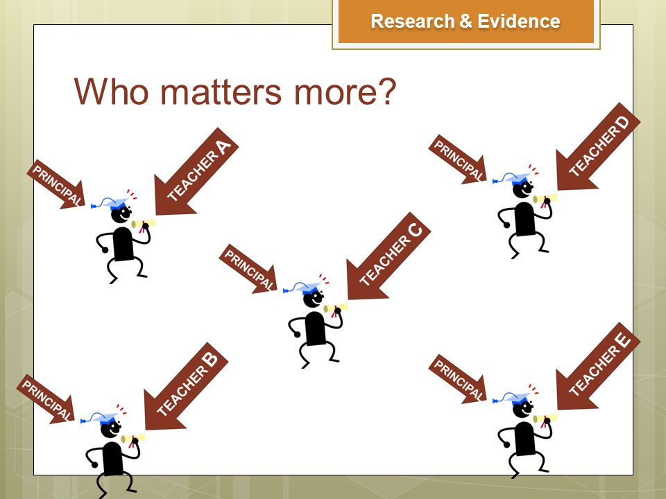 Who matters more? Research & Evidence A B C D E
