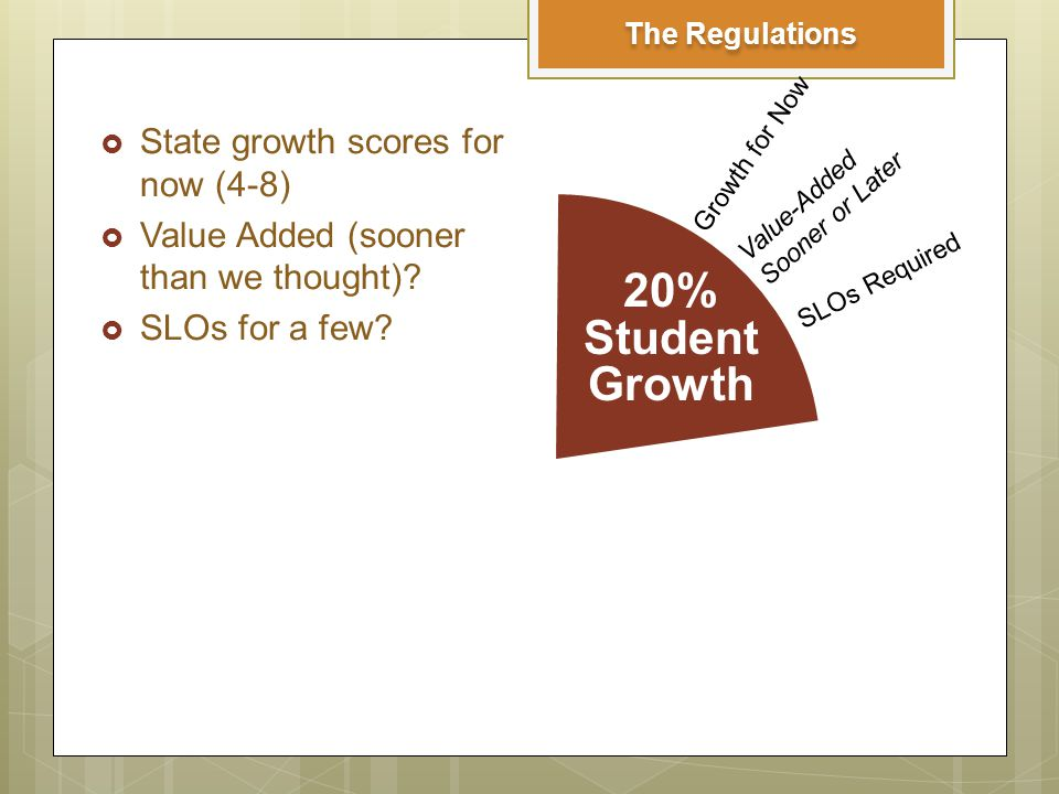 The Regulations 20% Student Growth Growth for Now Value-Added Sooner or Later SLOs Required  State growth scores for now (4-8)  Value Added (sooner than we thought).