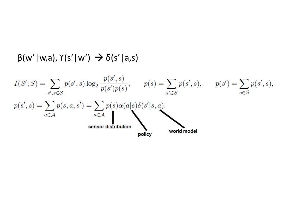β(w'|w,a), ϒ(s'|w')  δ(s'|a,s)