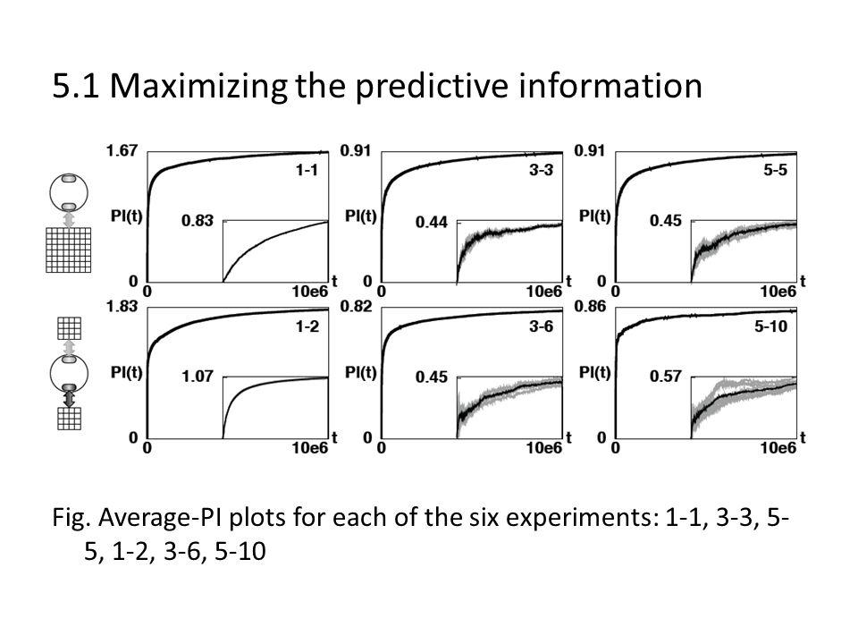 5.1 Maximizing the predictive information Fig.