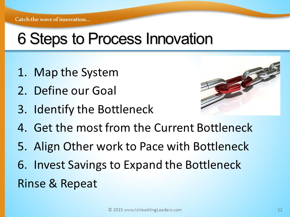 Catch the wave of innovation… 6 Steps to Process Innovation © 2015 www.UnleashingLeaders.com12 1.Map the System 2.Define our Goal 3.Identify the Bottl