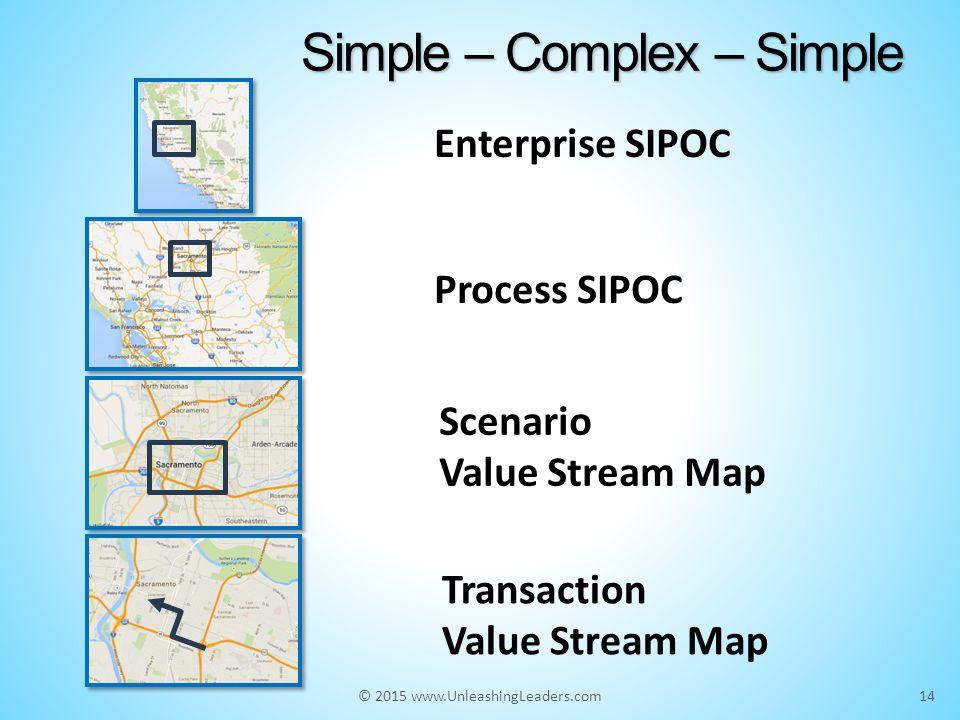 Simple – Complex – Simple 14© 2015 www.UnleashingLeaders.com Enterprise SIPOC Process SIPOC Scenario Value Stream Map Transaction Value Stream Map