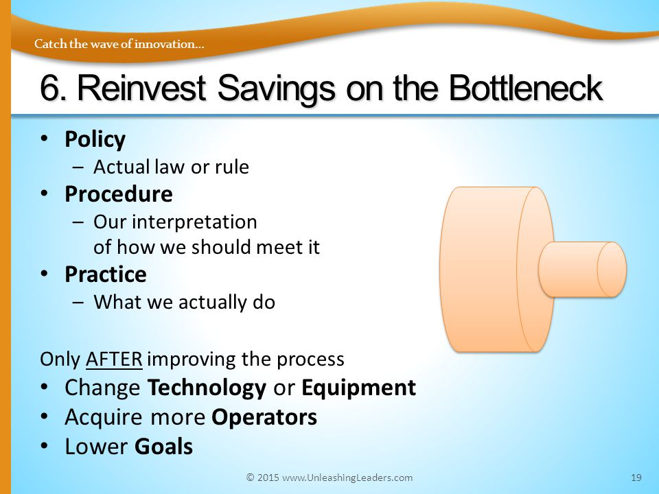 Catch the wave of innovation… 6. Reinvest Savings on the Bottleneck © 2015 www.UnleashingLeaders.com19 Policy –Actual law or rule Procedure –Our inter