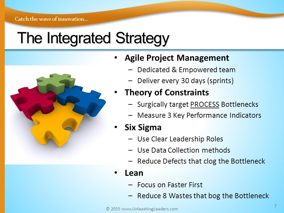 Catch the wave of innovation… The Integrated Strategy Agile Project Management –Dedicated & Empowered team –Deliver every 30 days (sprints) Theory of