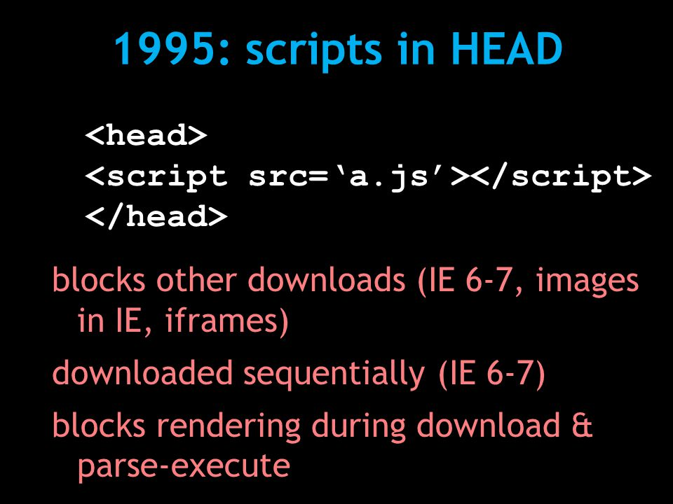 1995: scripts in HEAD blocks other downloads (IE 6-7, images in IE, iframes) downloaded sequentially (IE 6-7) blocks rendering during download & parse-execute