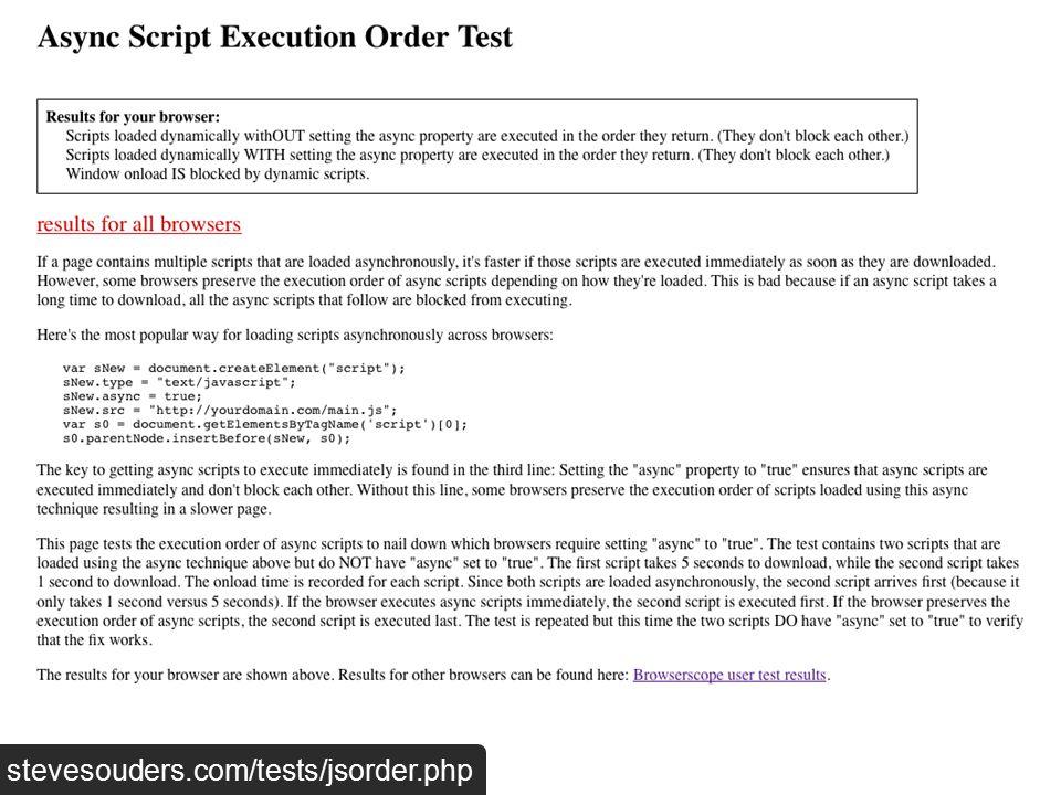 stevesouders.com/tests/jsorder.php